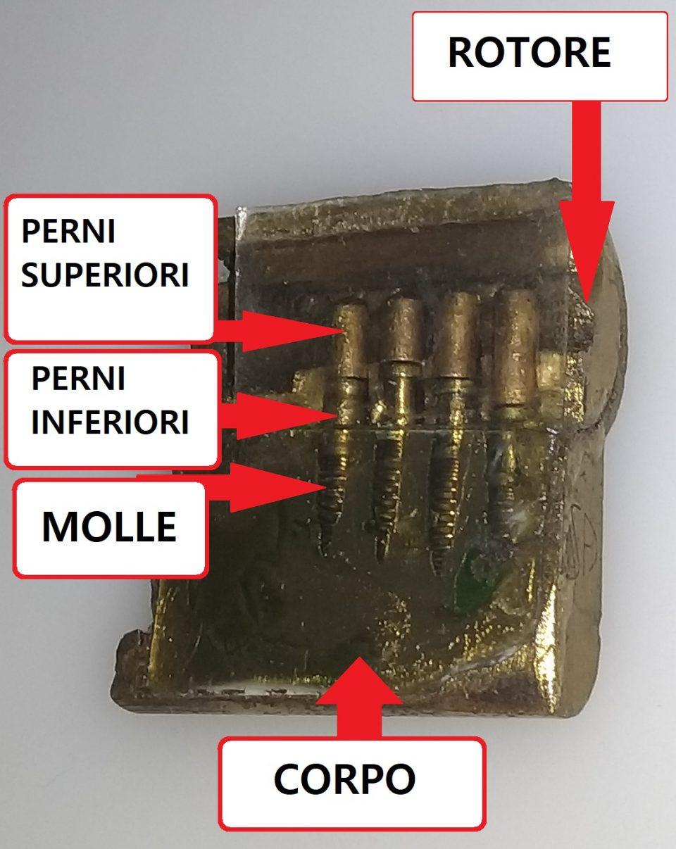 nome componenti serratura